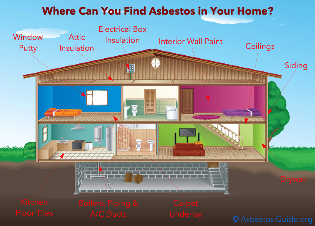 How-to-Identify-Asbestos-in-Your-Home